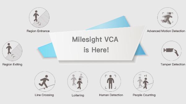 Milesight VCA