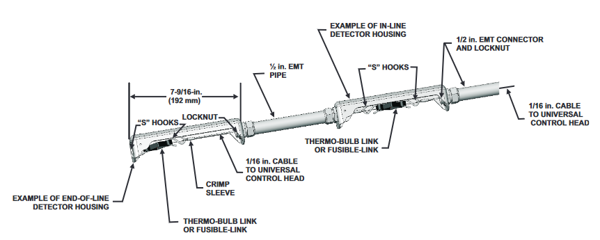 Universal Link assembly